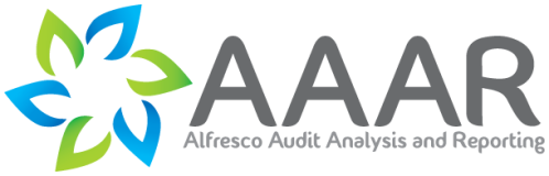 alfresco audit analysis reporting